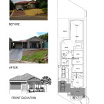 House Frontage Improvement