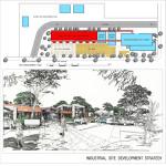 Industrial-Site-Development-Strategy